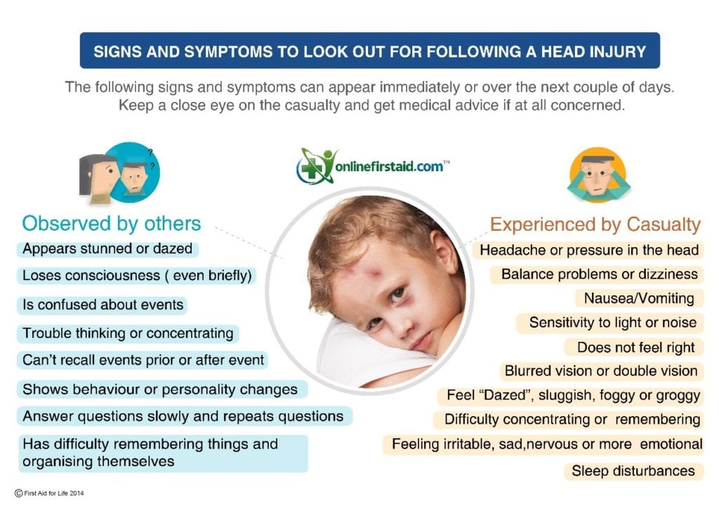 Head Injuries - What to Do and How to Help