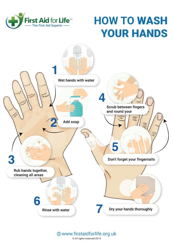Hand washing advice