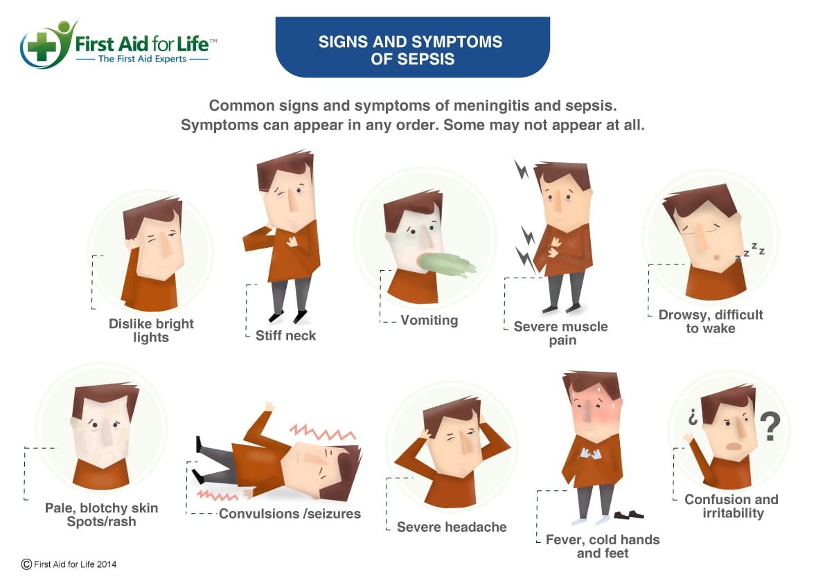 Stop Sepsis and Save Lives, know the signs