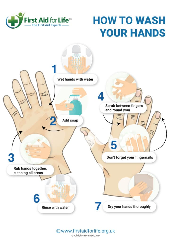 How to Care for Someone Who Might Have Coronavirus Covid 19
