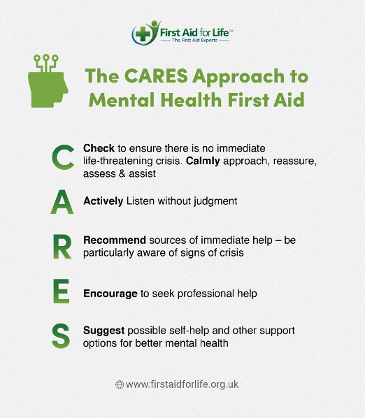 Cares approach