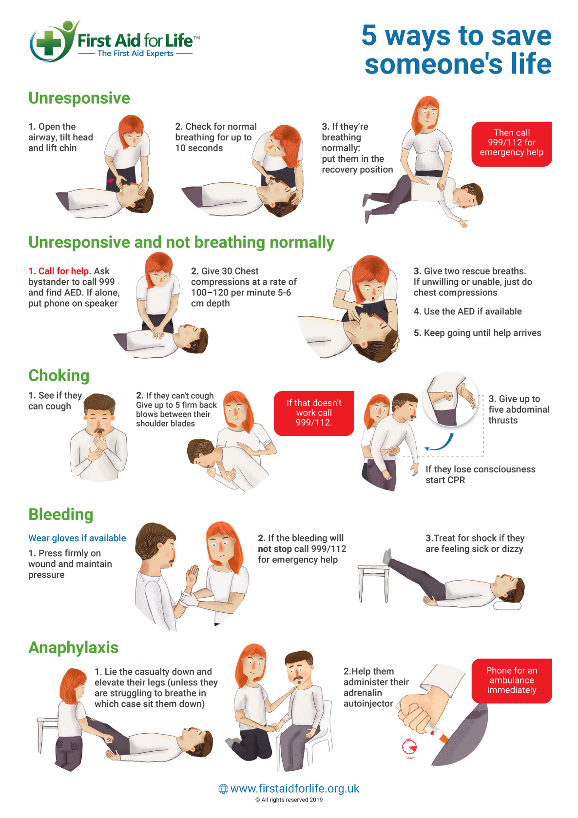 first aid, save an adult