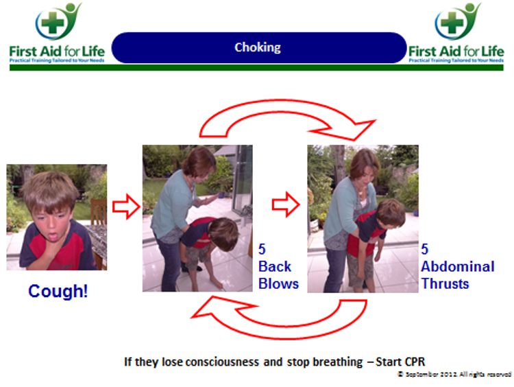 Choking child and adult
